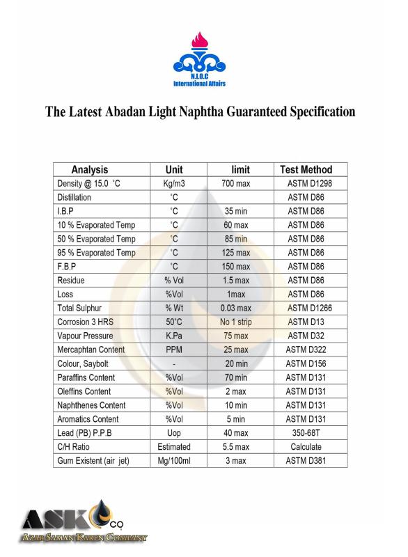 Abadan Light Naphtha | ASKco | Azar Saman Karen Company